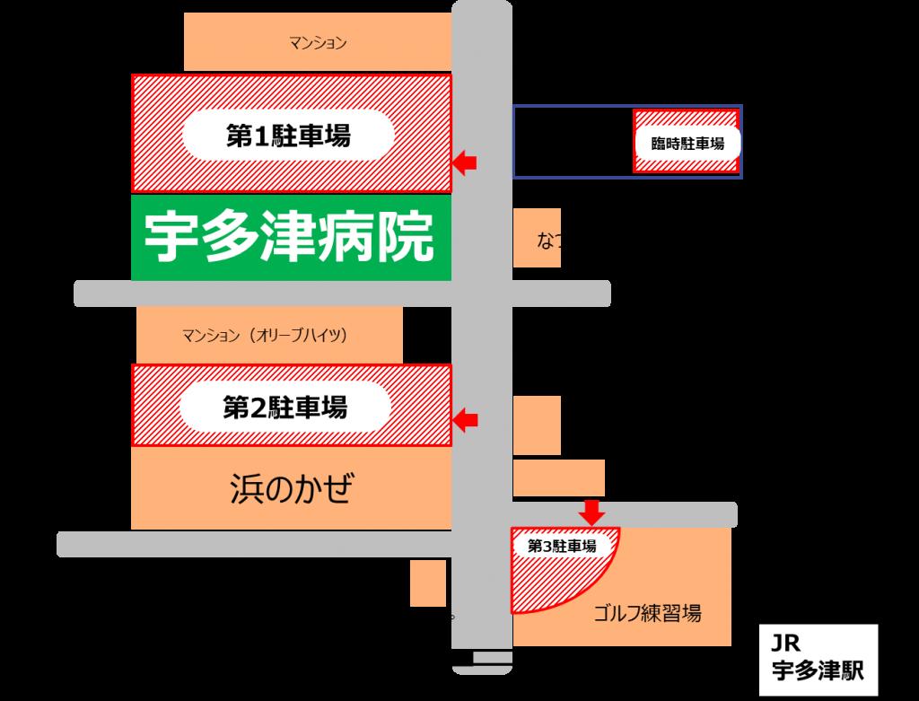 宇多津病院駐車場地図